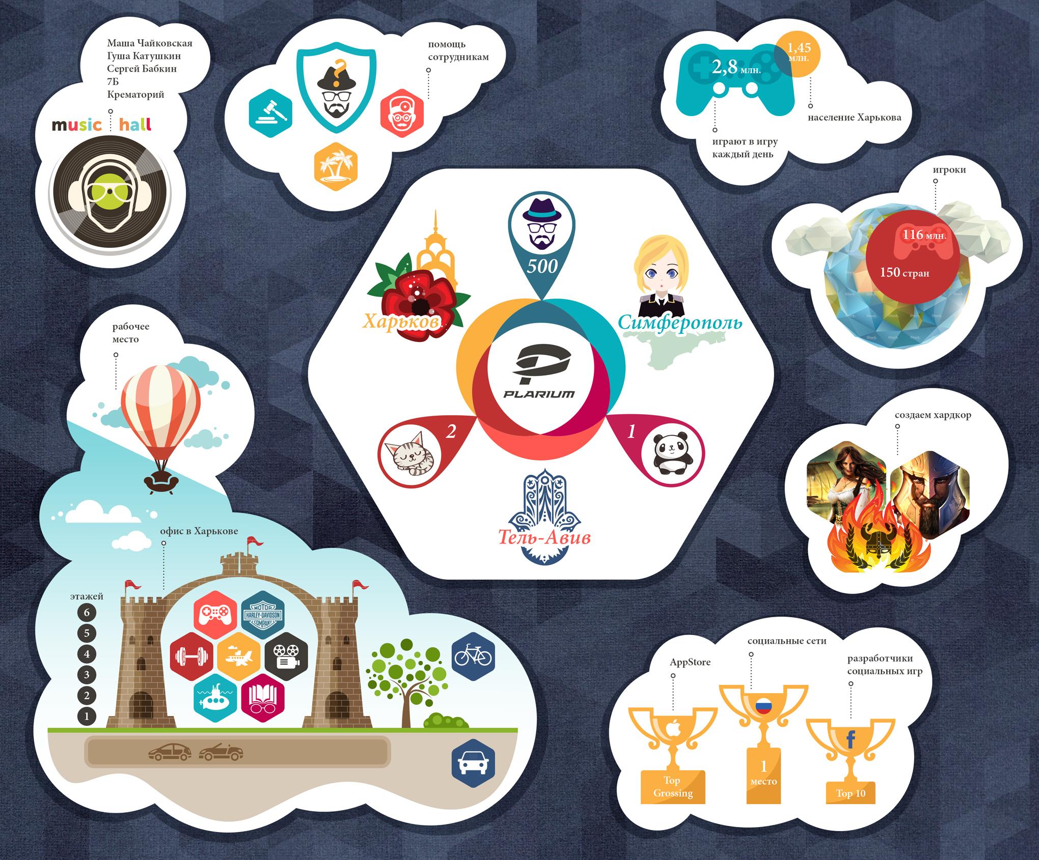 infographics-e-hip